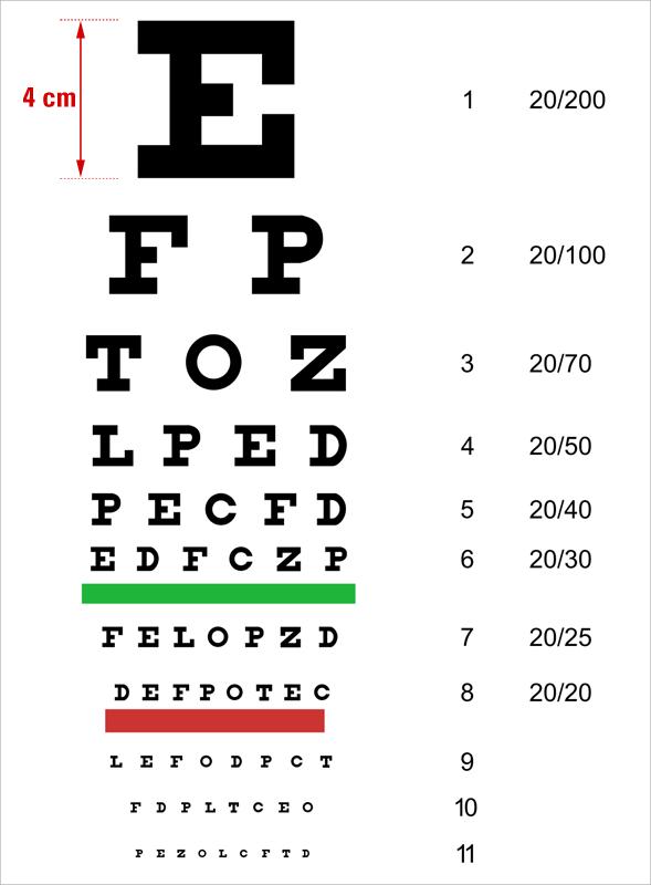 Sehtest Buchstaben